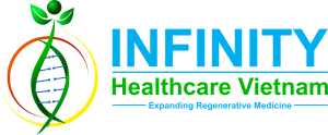 Infinity Healthcare Vietnam - Graphic and Web Design Services